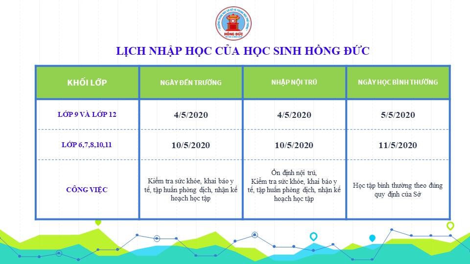truong-tu-thuc-hong-duc-chat-luong-nhat-tai-TPHCM